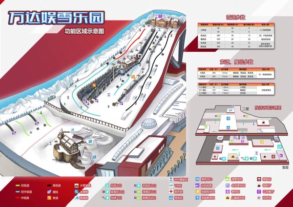 The Wanda Indoor Ski and Winter Sports Resort in Harbin is one of a kind.