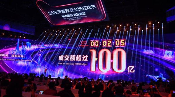 Singles Day sets records in China.