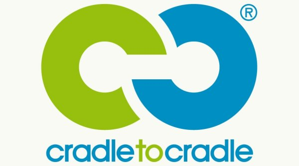 Cradle to Cradle sees sustainability as a step-by-step system.